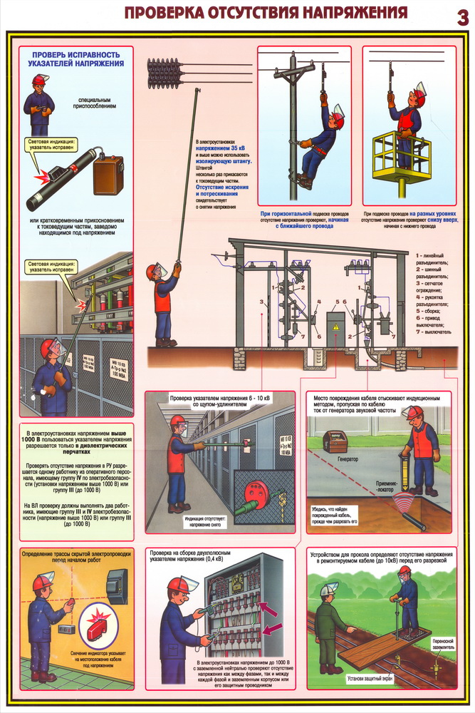 обучение по электробезопасности чебоксары